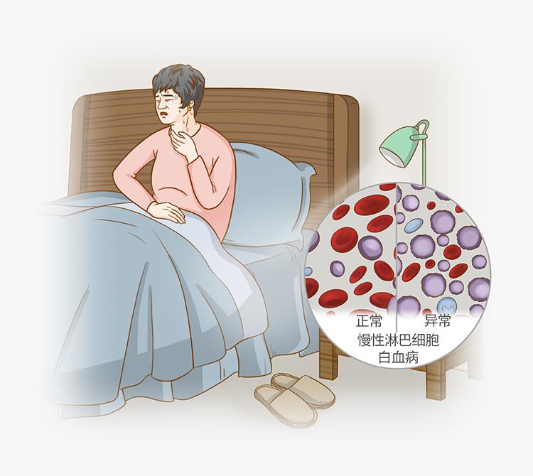 白血病 症状 慢性